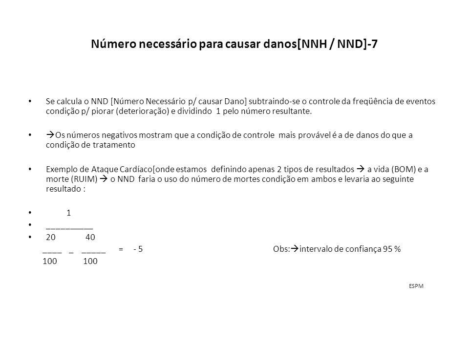 Número necessário para causar danos[NNH / NND]-7